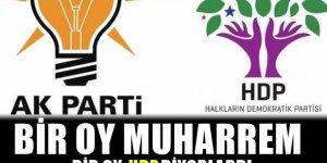 Ankara'da şaşırtan HDP - AKP iddiası